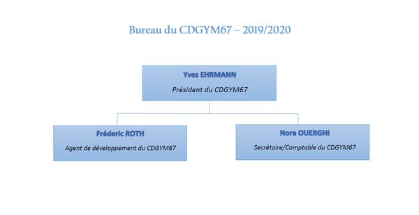 Bureau cdgym